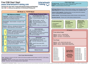 CCNA cheat sheet - Internetwork Training