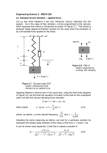 (c) Damped forced vibration – applied force