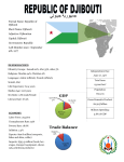 Country Fact Sheet – Djibouti