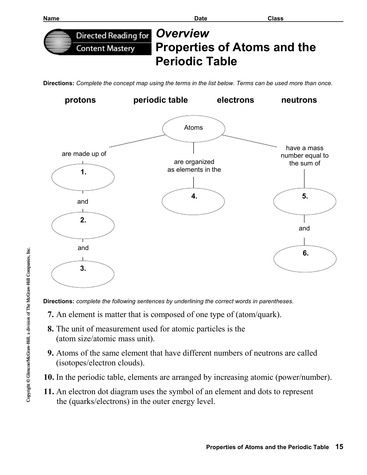 Overview Properties Of Atoms And The Periodic Table