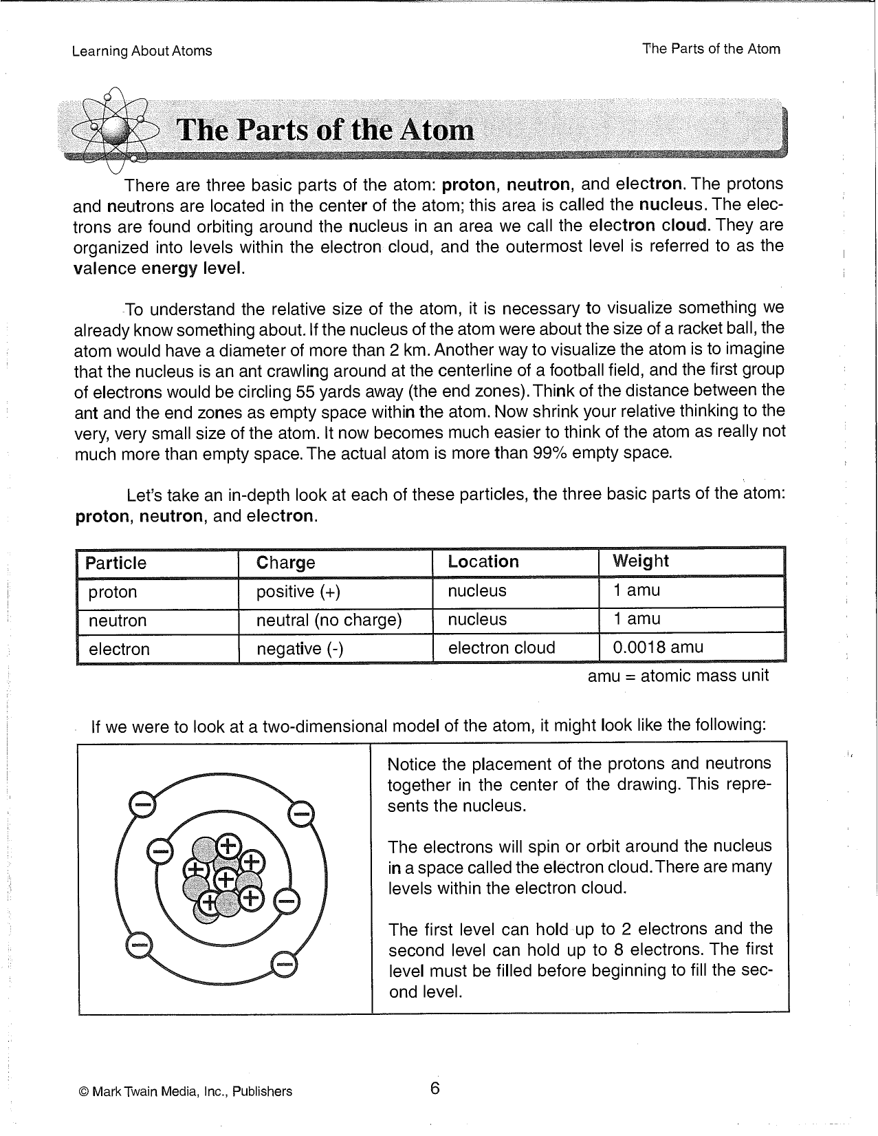 cOO The.Parts of the Atom J Within Parts Of An Atom Worksheet