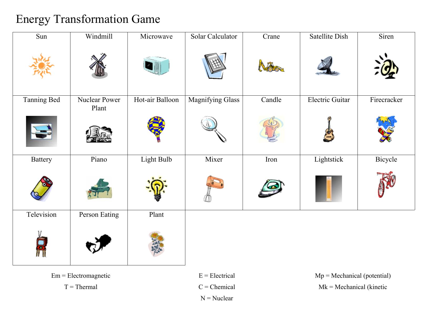 Energy Transformation Game Worksheet Answer Key - Livinghealthybulletin