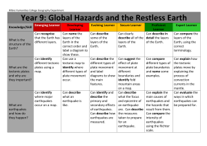 Year 9: Global Hazards and the Restless Earth