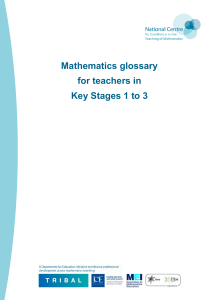 National Curriculum Glossary. - Bentley Heath Church Of England
