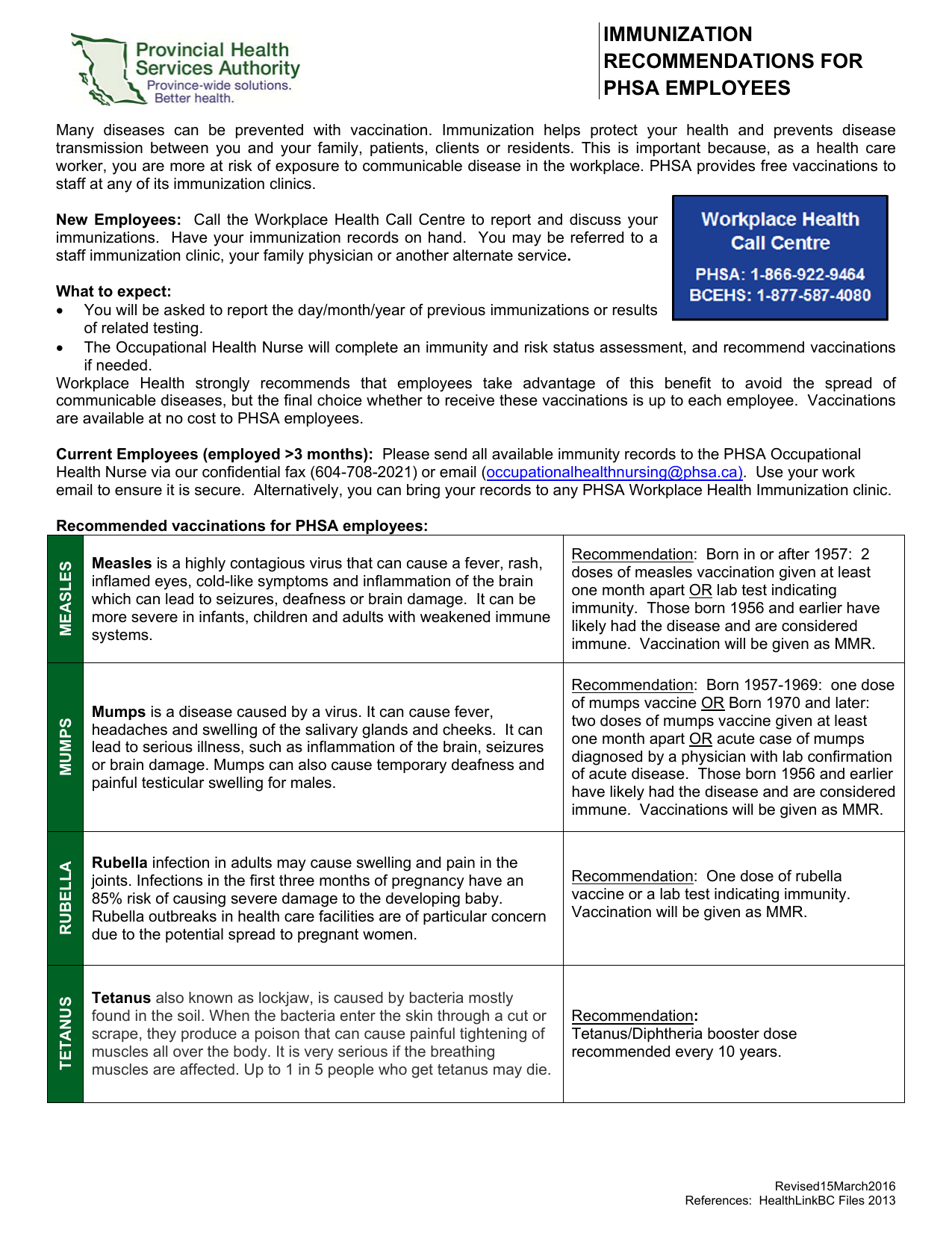 immunization recommendations for phsa employees