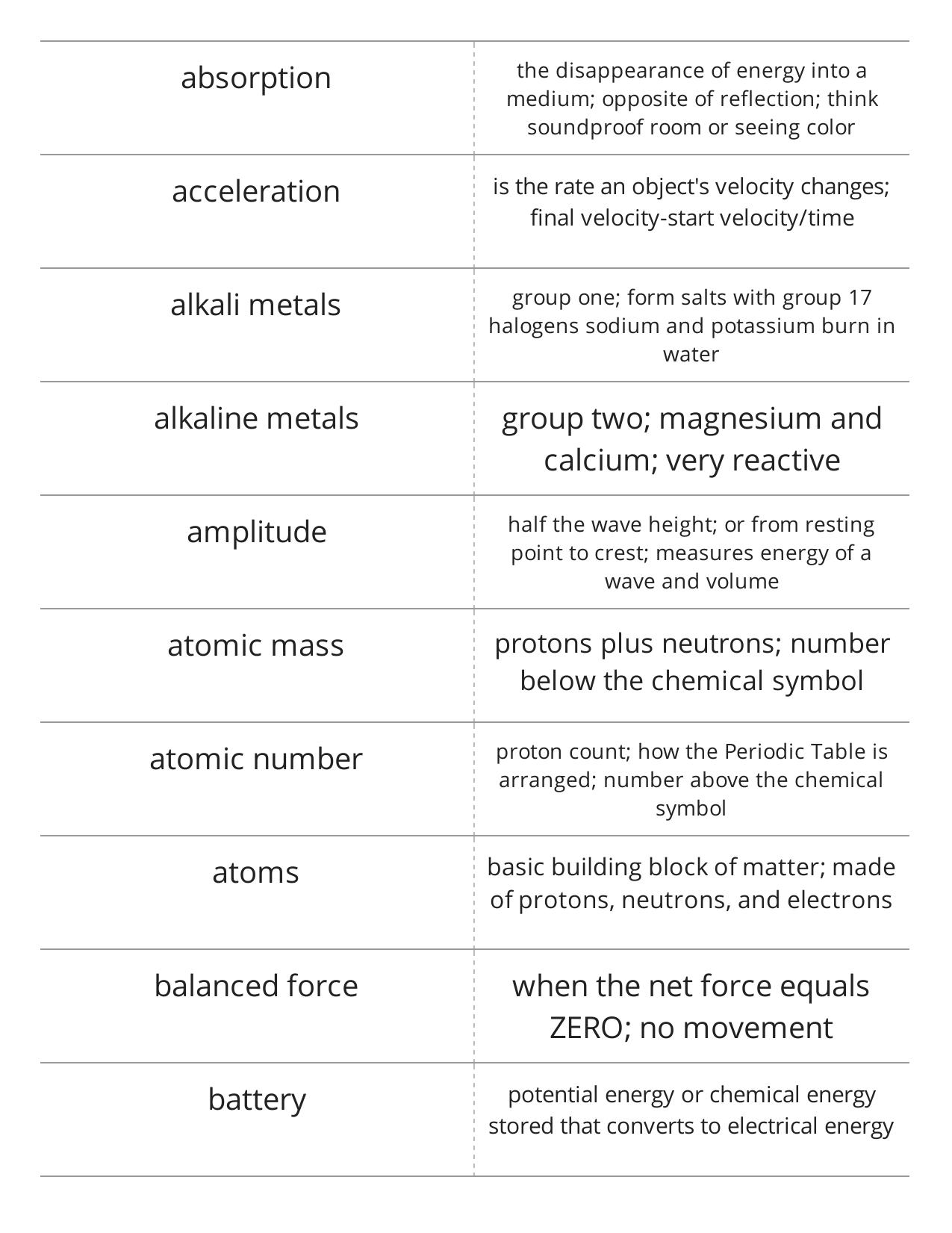 Print › 8th Grade Science Milestones Terms | Quizlet