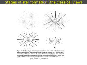 Stages of star formation (the classical view)