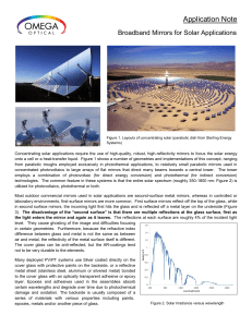 Broadband Mirrors for Solar Applications