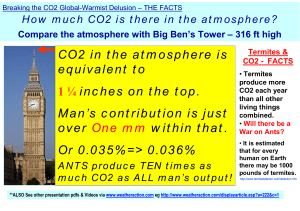 CO2 in the atmosphere is equivalent to 1 ¼ inches on the top. Man`s