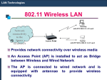 802.11 Wireless LAN