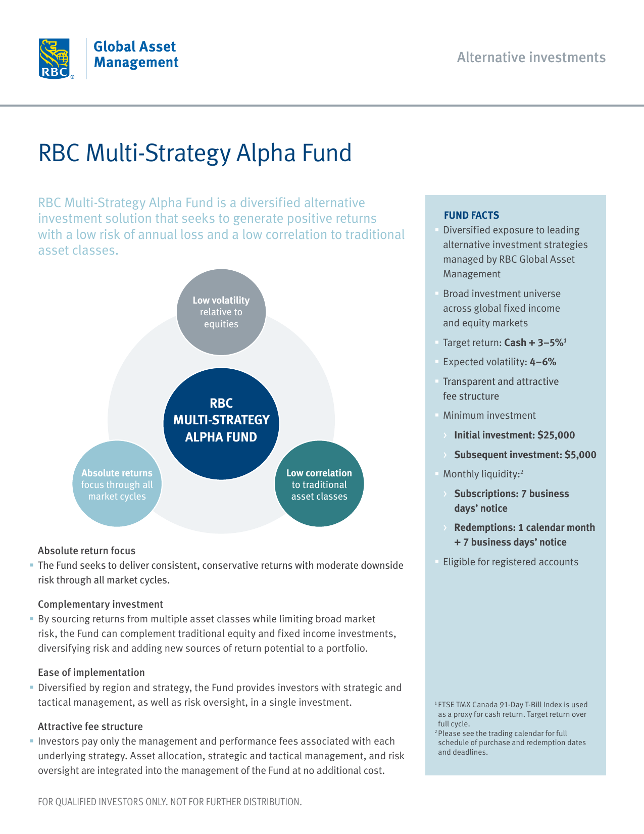 RBC Multi-Strategy Alpha Fund