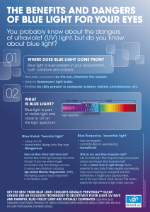 The benefiTs and dangers of blue lighT for your