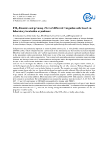 CO2 dinamics and priming effect of different Hungarian soils based