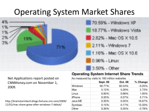 Operating System Market Shares