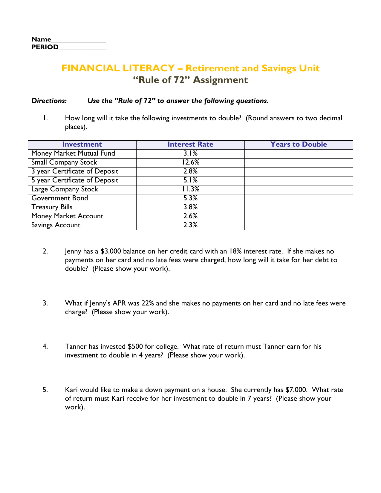 Rule Of 72 Assignment