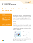 Simultaneous Analysis of Secreted Il-2 and Jurkat Cells