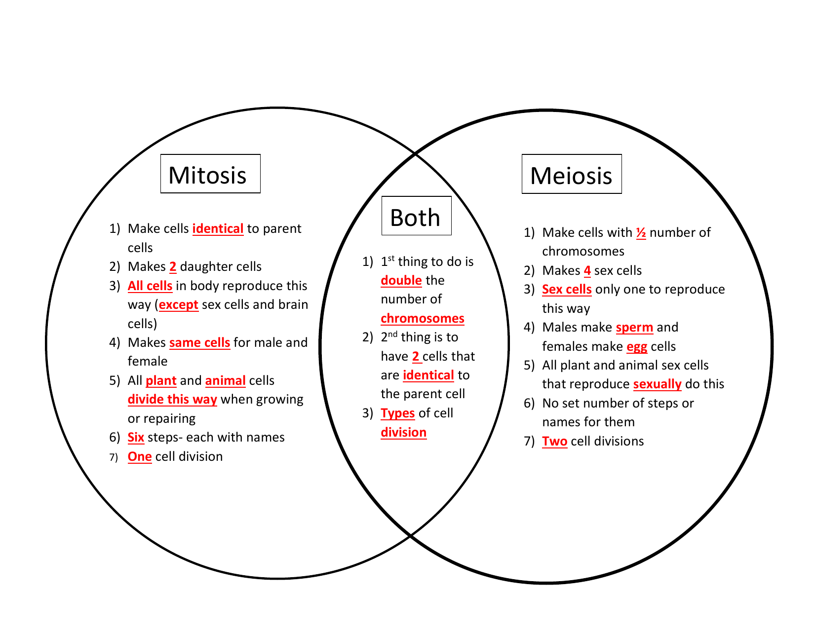 34 Mitosis Vs Meiosis Venn Diagram - Wiring Diagram Database