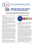Trade facts - US China Business Council