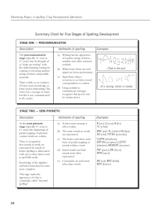 30 Summary Chart for Five Stages of Spelling