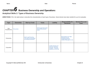 CHAPTER6 Business Ownership and Operations Analytical
