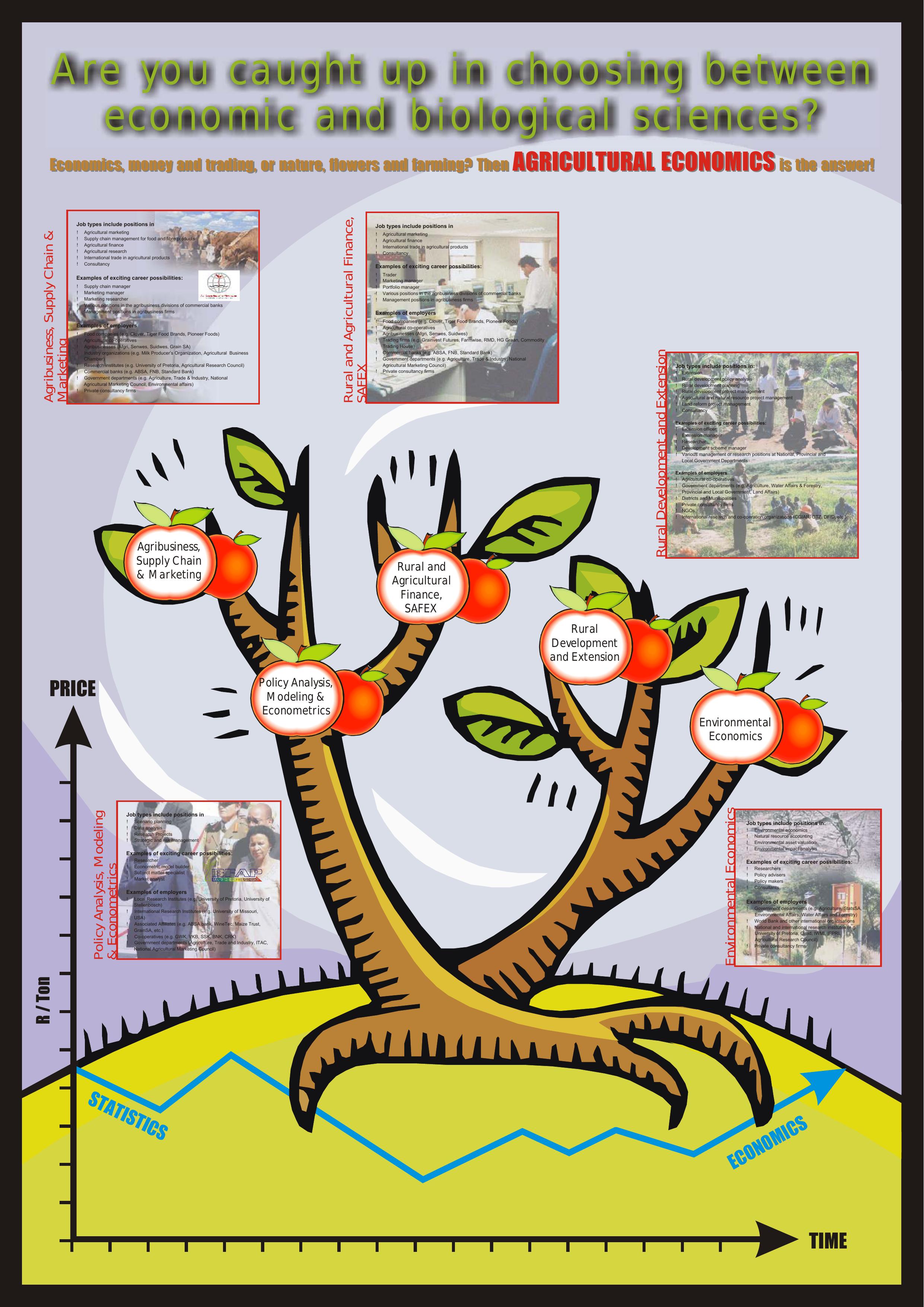 Seeds, pesticides, fertilizer: how big companies harnessed the.