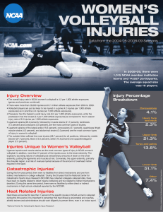 women`s volleyball injuries