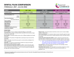 2017 Dental Plan Comparison